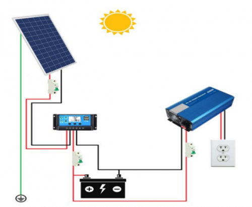 KIT 4 SOLAR SUNNY FUTURE 600 WATTS X DÍA (copia) - Paneles solar