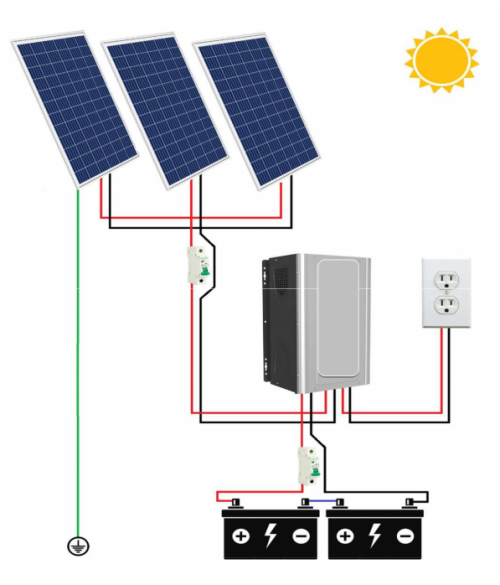 Kit 11 SOLAR SUNNY FUTURE 6.000 WATTS X DÍA