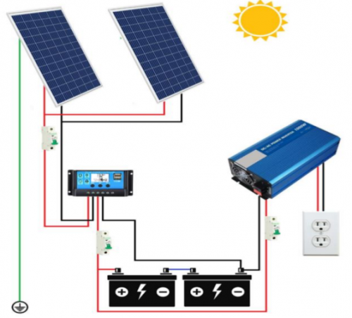 Kit 9 SOLAR SUNNY FUTURE 3000 WATTS X DÍA 24 VOLTIOS